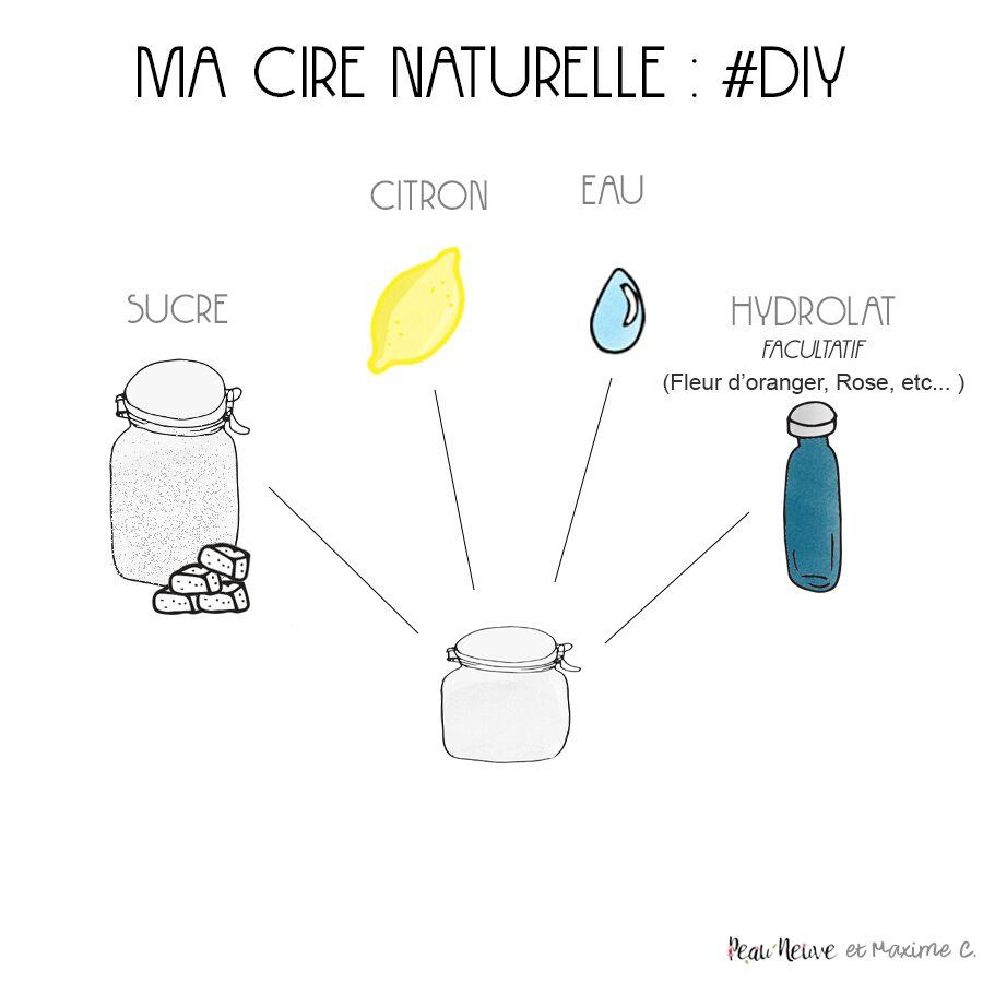 Épilation naturelle : la RECETTE !