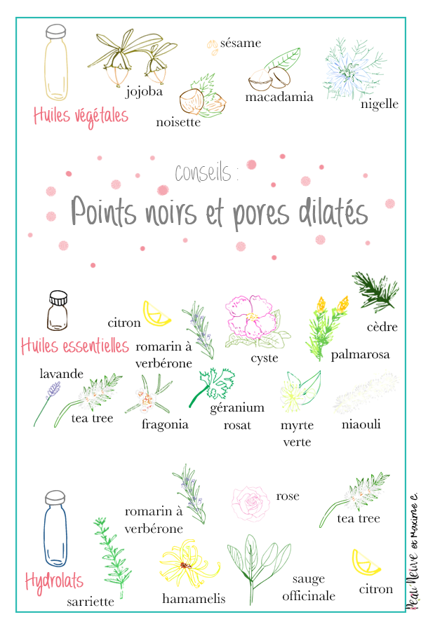 points-noirs-et-pores-dilates-1