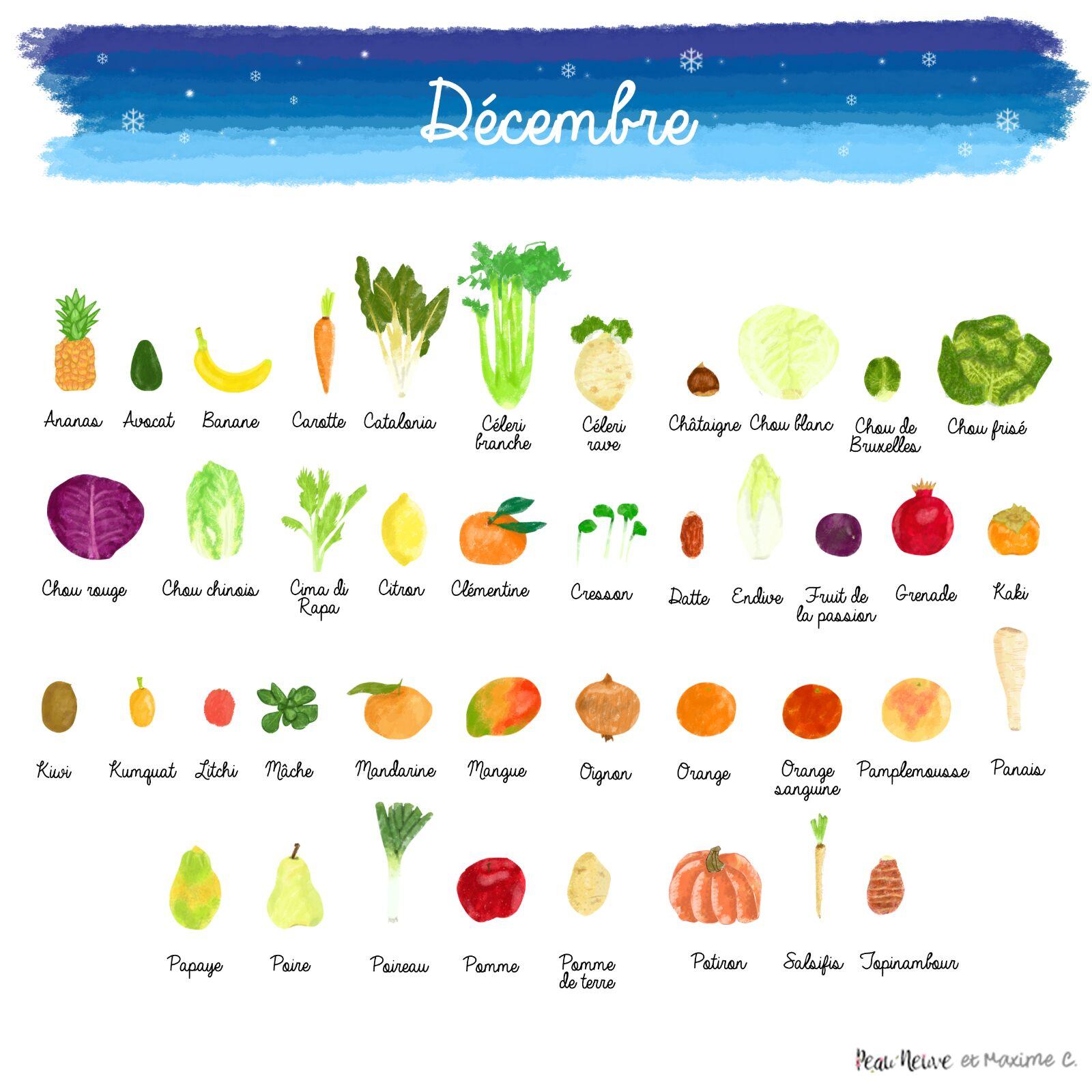 Fruits et légumes de Décembre + Calendrier