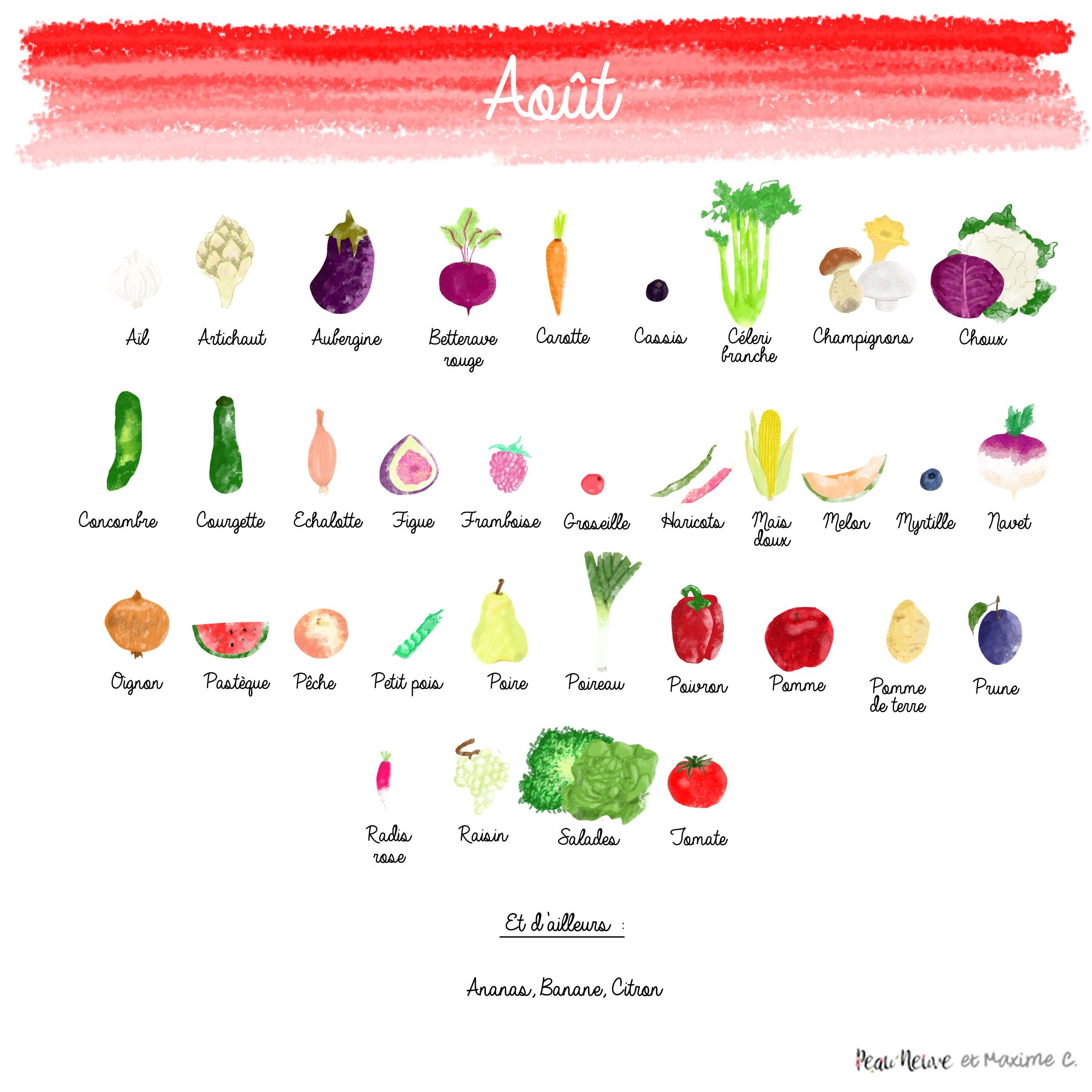 Fruits et l gumes d 39 ao t - Fruits et legumes aout ...
