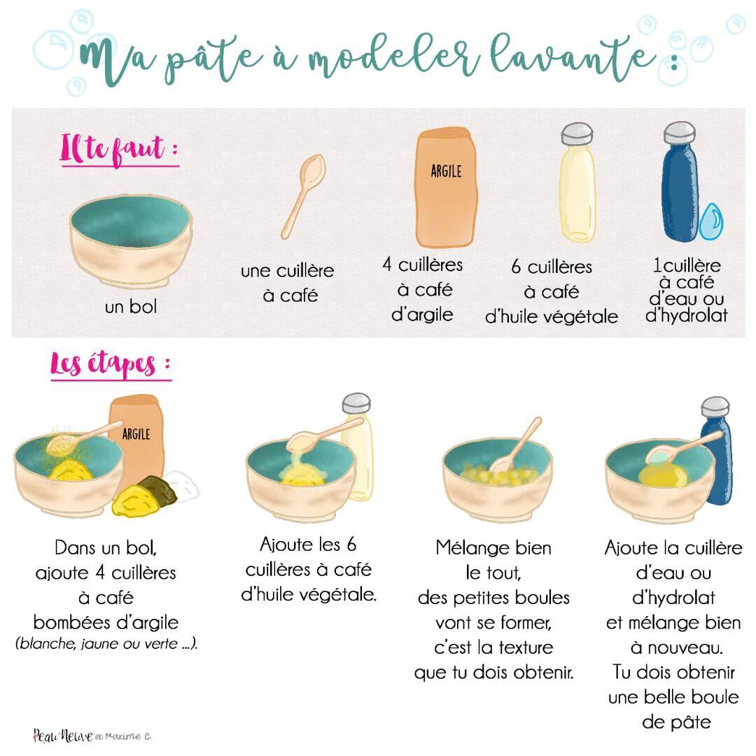 Recette De Pate A Modeler Maison | Ventana Blog
