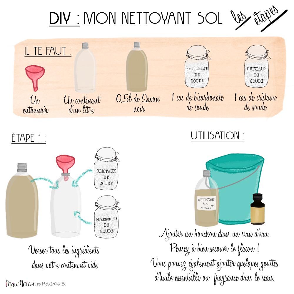 NETTOYANT NATUREL POUR LE SOL - Peau Neuve