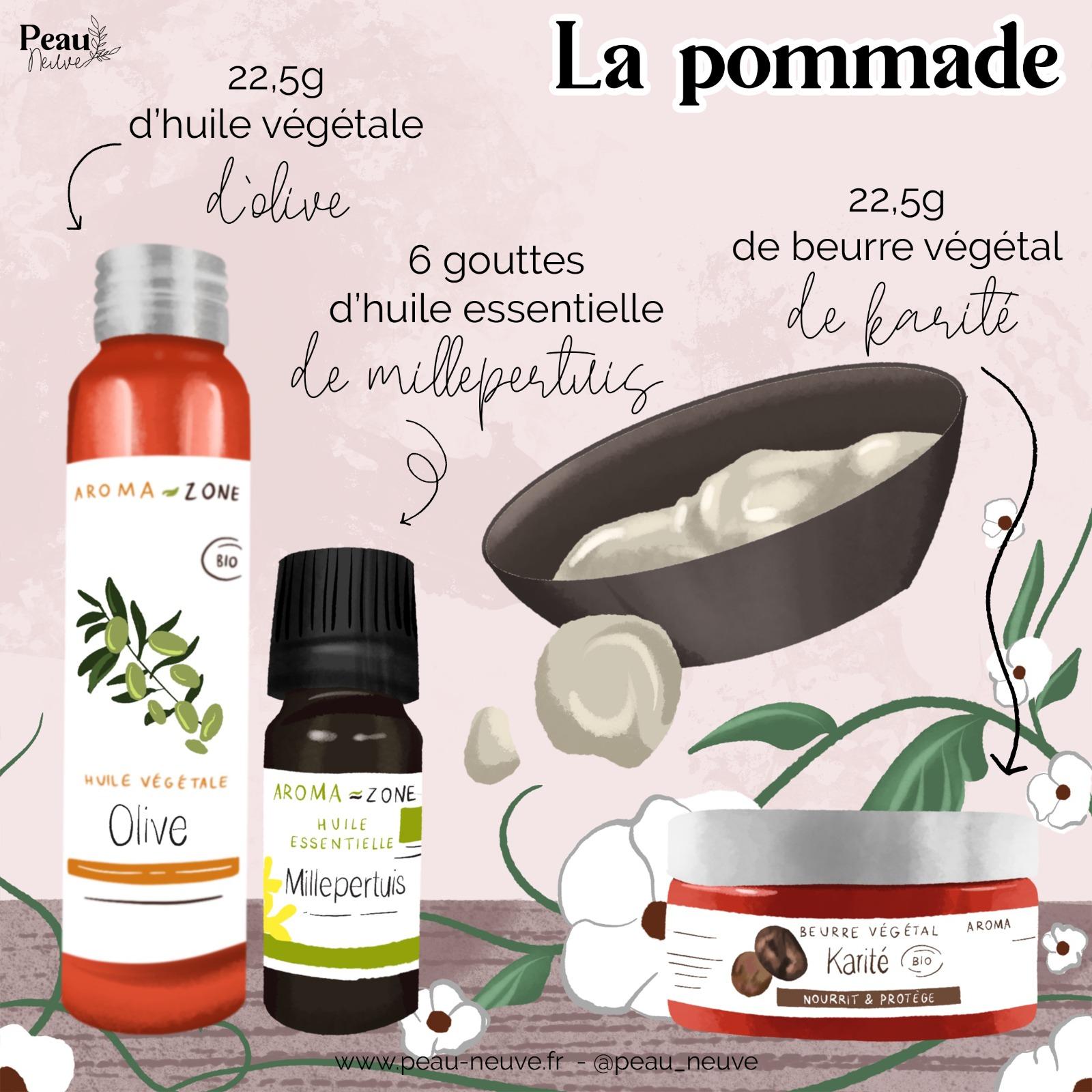 huile essentielle psoriasis aroma zone)